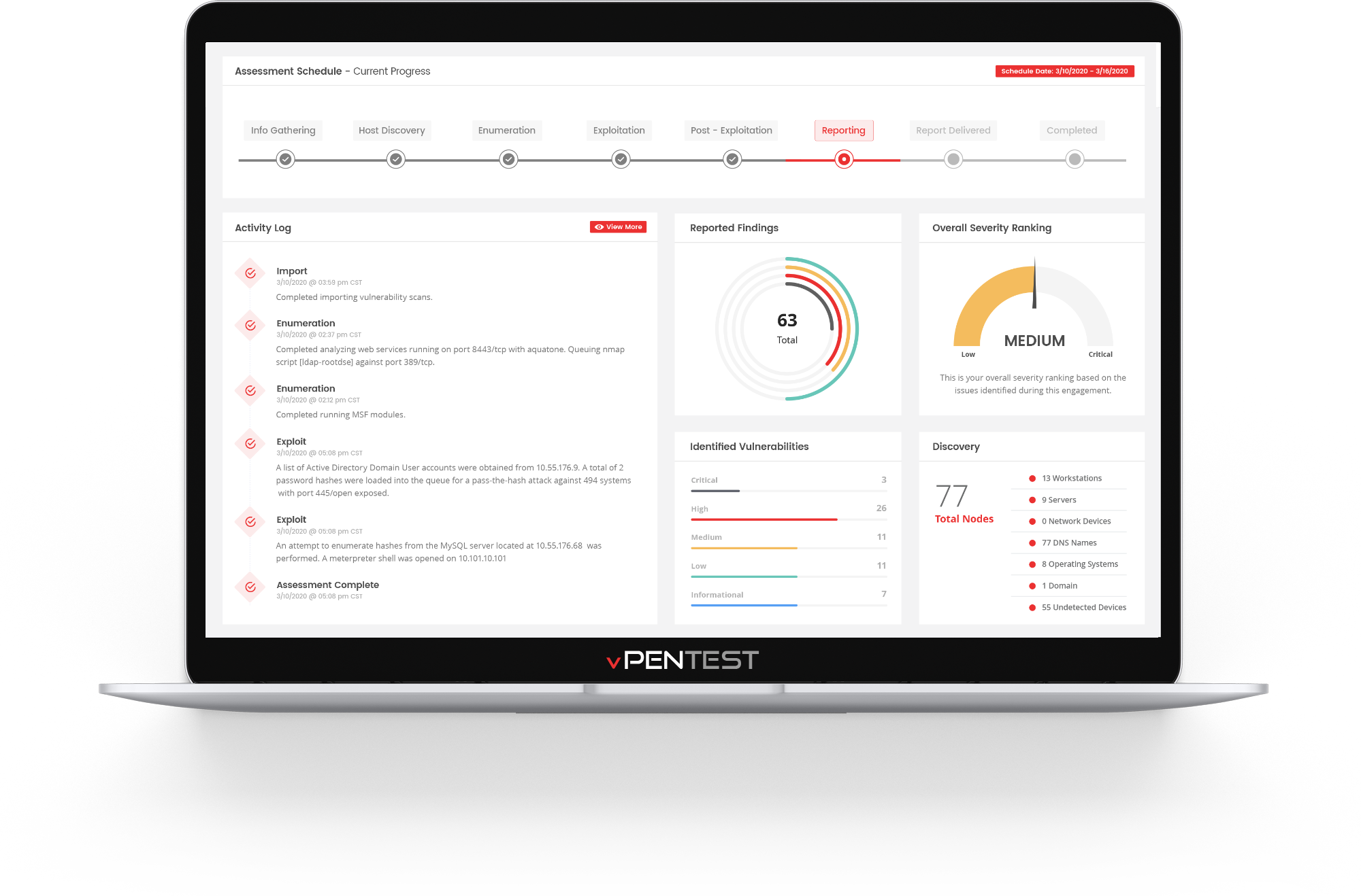 vpentest-dashboard-vonahi-2020.png